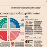Poleecy | Il Sole 24 Ore
