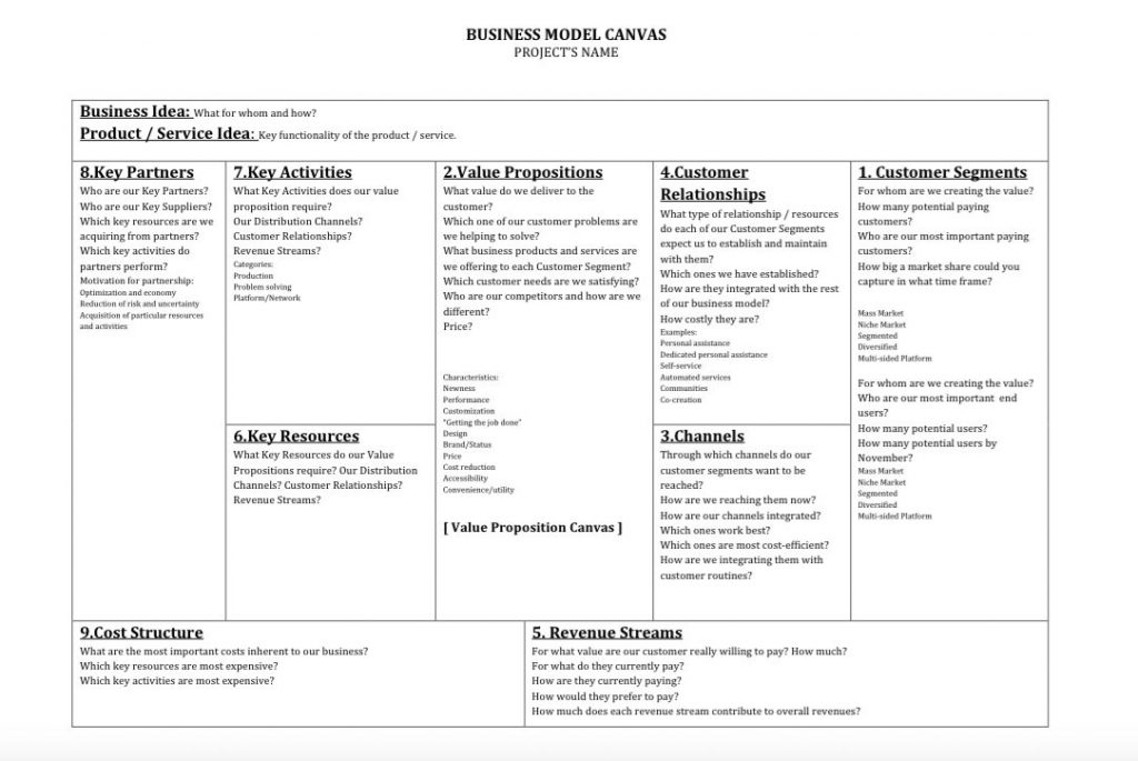 business model canvas and generation marketing essay The business model canvas was developed by the swiss business model guru alexander osterwalder and management information systems professor yves pigneur they defined nine categories for the business model canvas which they refer to as the building blocks of an organization.