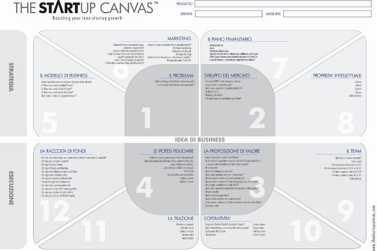 The Startup Canvas