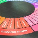 Content experience: quanto è importante per la tua startup